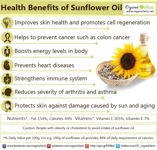 benefits sunflower oil