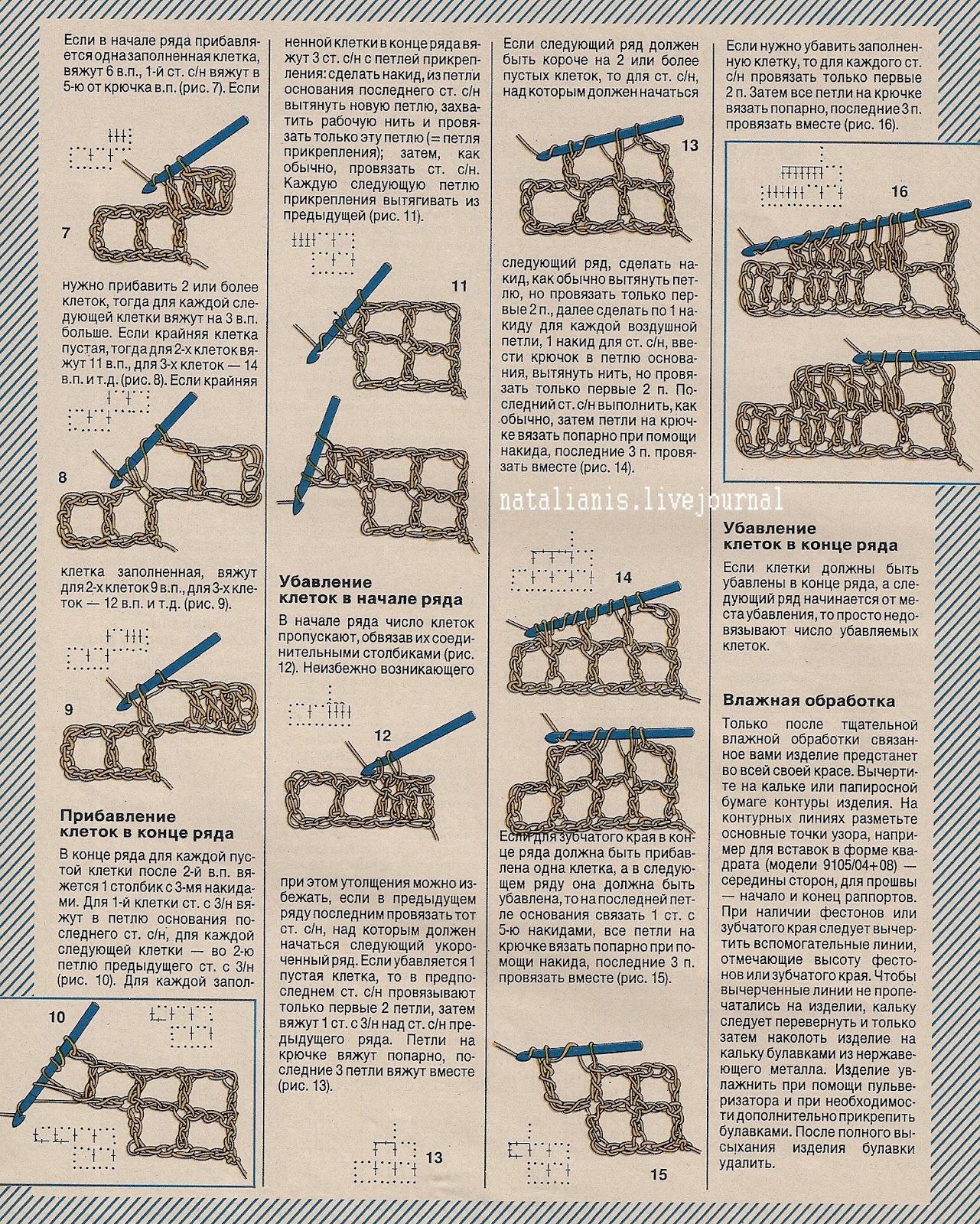 Курсы вязания бурда