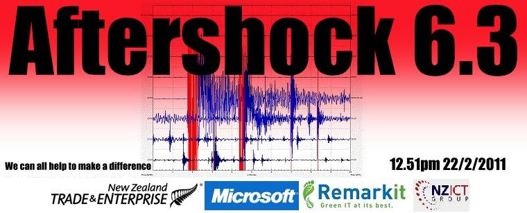 Aftershock 6.3