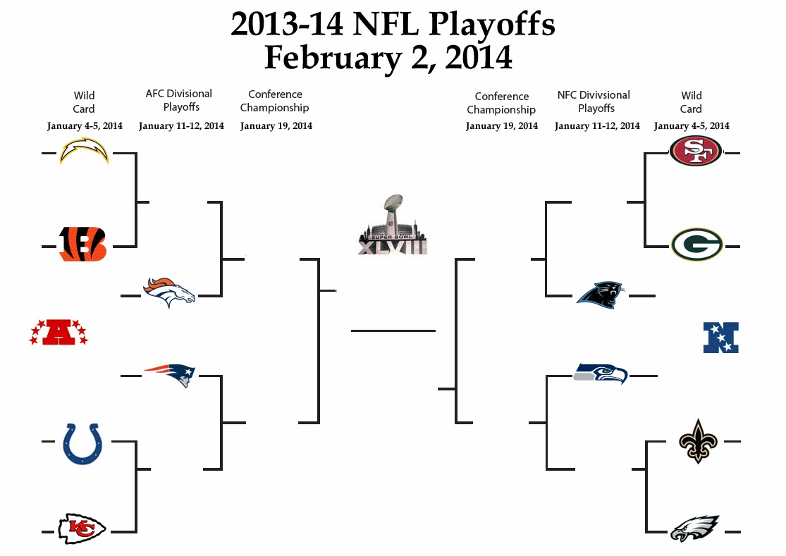 nfl playoff locations nfl weekly prediction