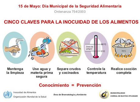 Higiene en manipulacion de alimentos junio 2013 for Higiene y manipulacion de alimentos pdf