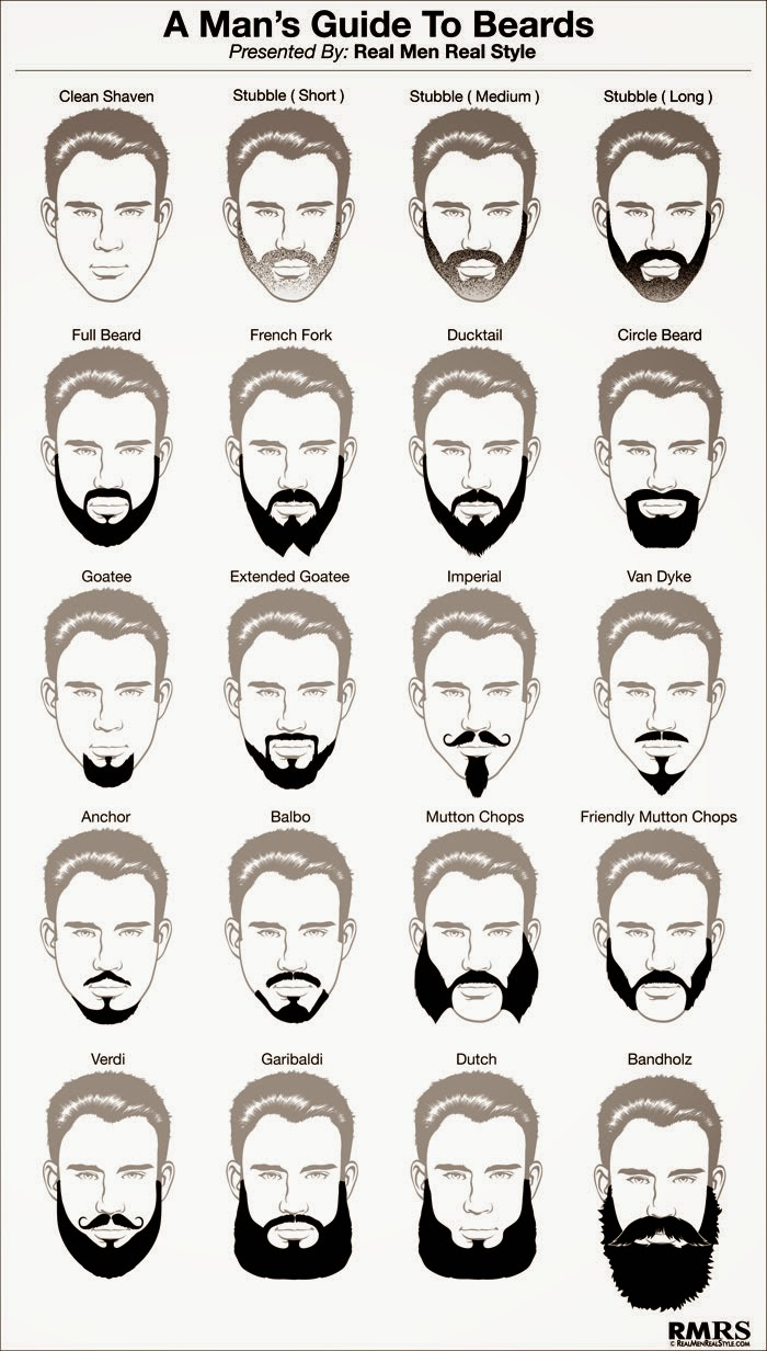 stylish beards
