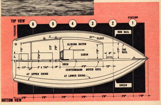 Costruire il tinkerbelle ii terraferma sailors for Piani di coperta autoportanti