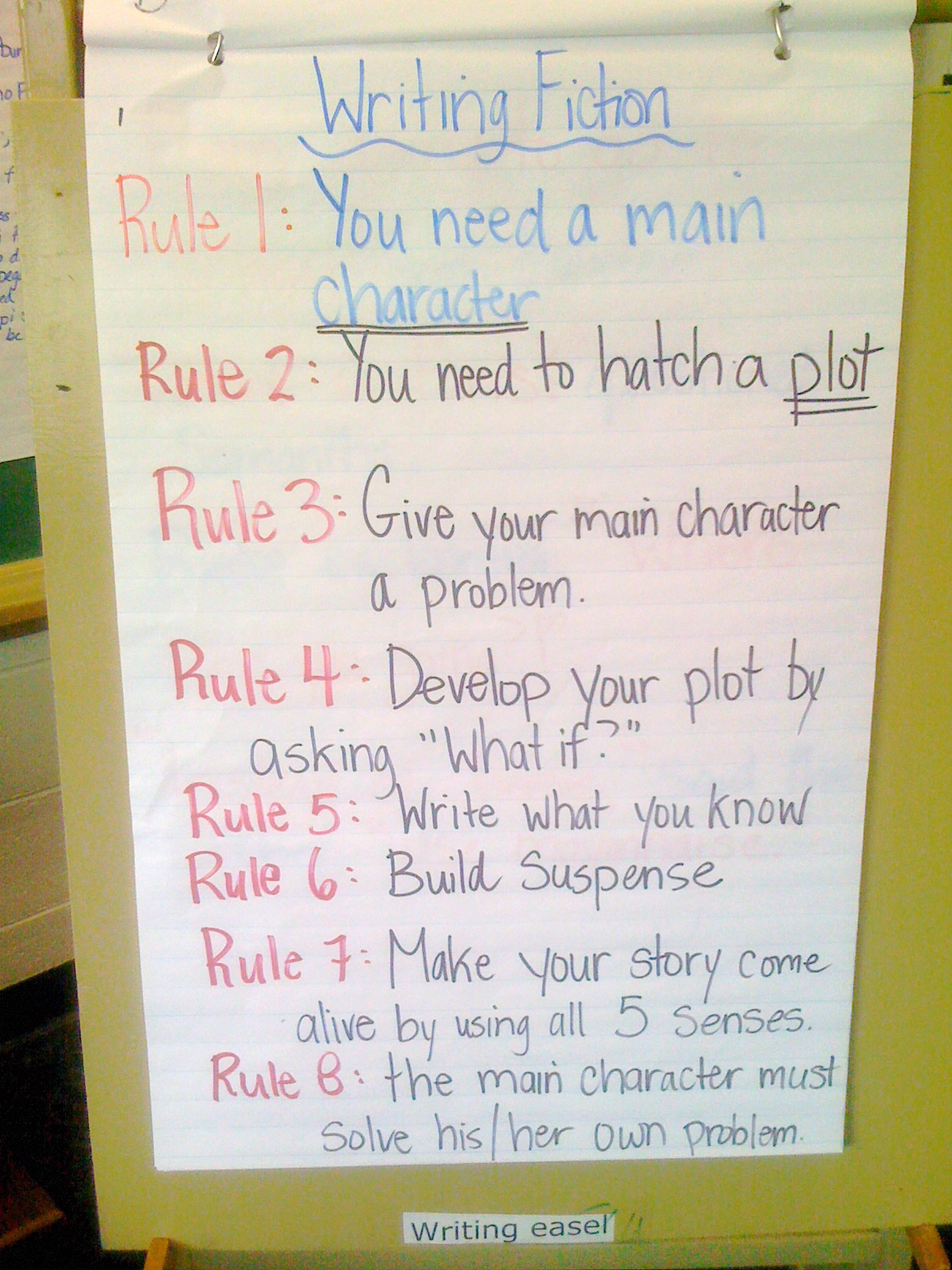 5th grade narrative essay