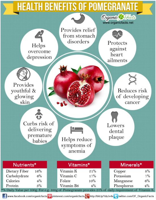 Critical review: vegetables and fruit in the prevention of chronic diseases