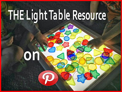 light table resources