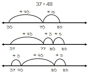 Addition Worksheets : number line addition worksheets ks2 Number ...