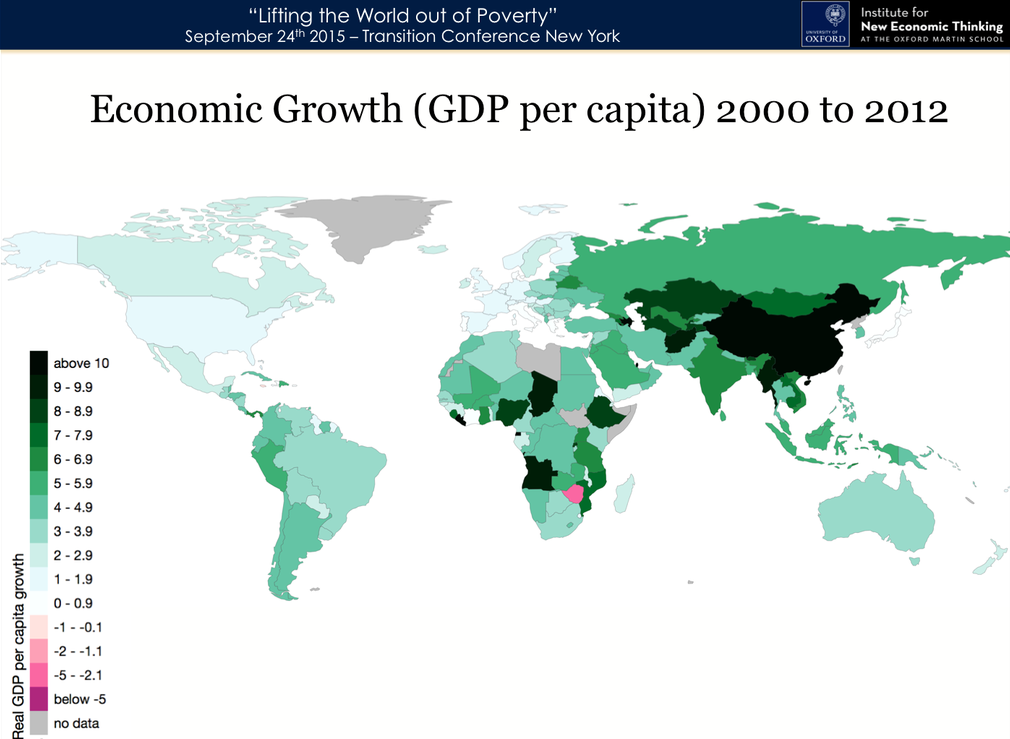 Economic growth (GDP per capita) 2000 to 2012