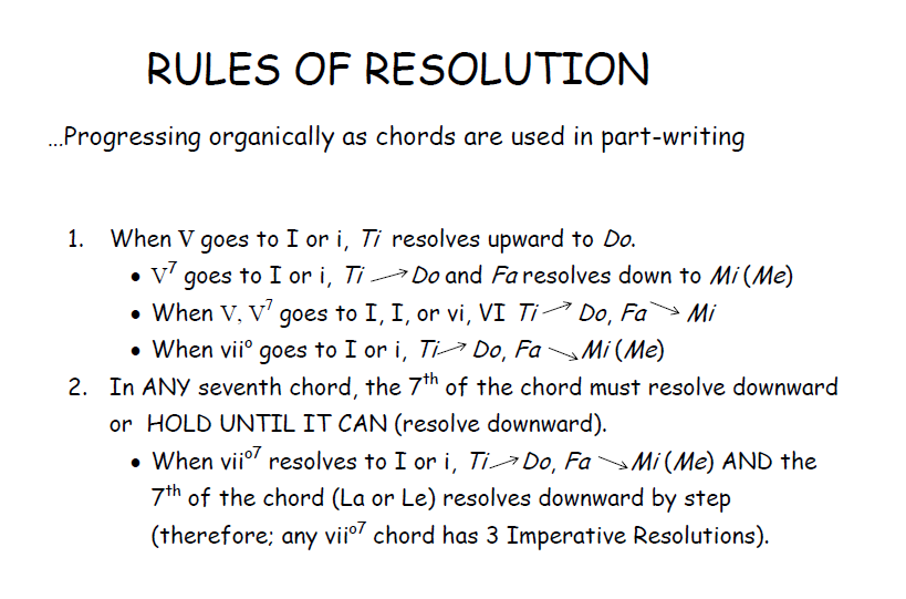 Resolution Rules A Passion For Music Theory