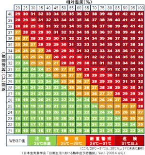 <引用> :労働基準監督署 http://www.mhlw.go.jp...  せきらら白書~備