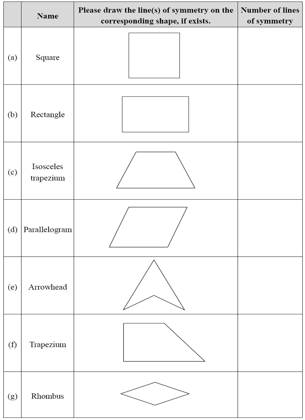 worksheet Types Of Quadrilaterals Worksheet worksheets on quadrilaterals free library download quadrilateral worksheets