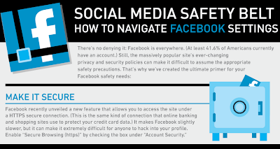Safety Belt For Facebook's User Privacy