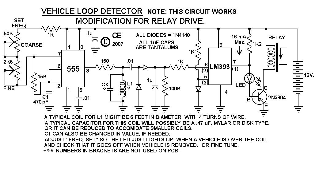 Inductive Loop Sensor Dynamic Traffic Control For Intelligent Light System