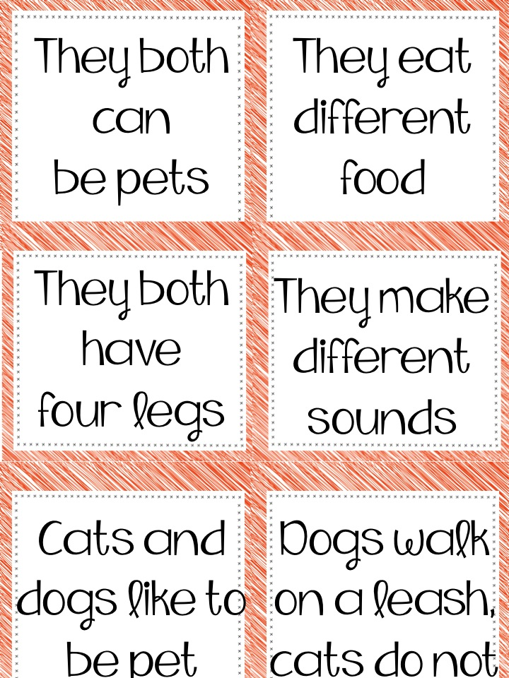 cats vs dogs compare and contrast essay I have to write an easy 1-3-1 essay about having a cat as a pet vs a dog as a pet i have written a thesis statement but i want someone to confirm that it's fine :) (a thesis is put at the end of the intro paragraph) i believe there are good things about having both cats and dogs as pets such as personalities of the pets, independence of the.