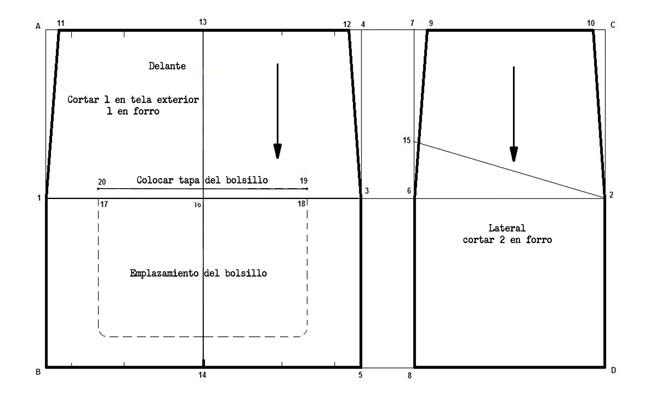 Hoy sí, el tutorial de la mochila - Teresina, s.a. Manualidades