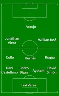 Alineación probable UD Las Palmas - Levante UD