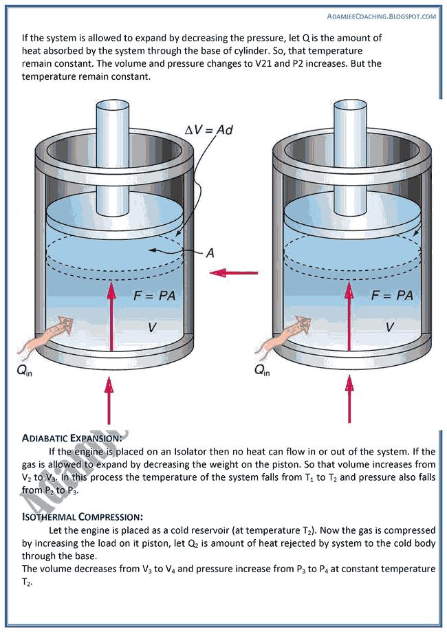 Heat-Theory-Notes-Physics-XII