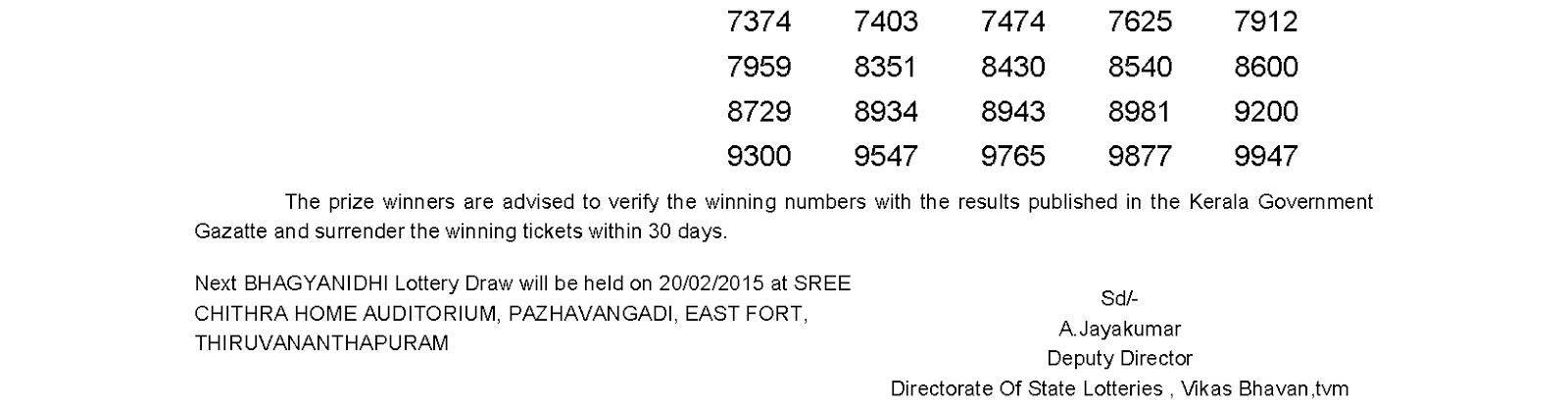 BHAGYANIDHI BN 175 Lottery Result 13-2-2015