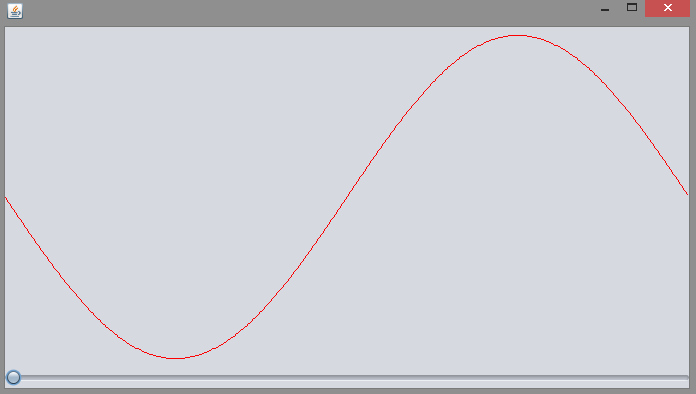 Drawing Lines In Java Swing : Codebytes drawing a sine wave using java graphics swing
