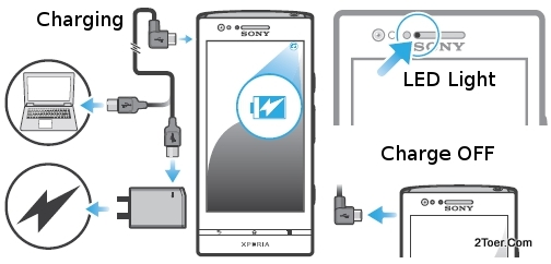 xperia p schematic  zen diagram, wiring diagram