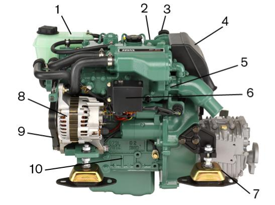 tech  d is for diesel  e is for engine  f is for fuel system