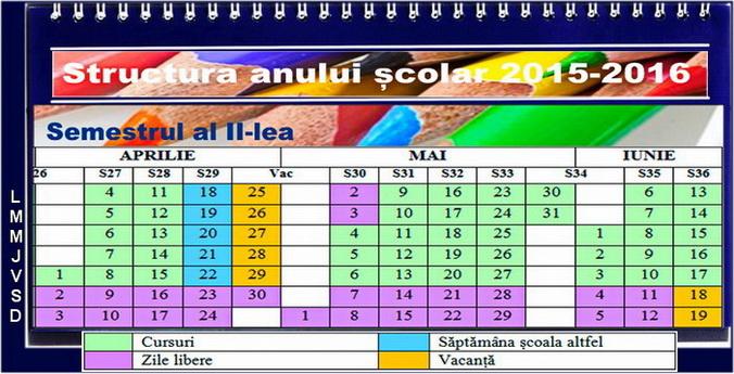 2016 Structura anului scolar-Sem II