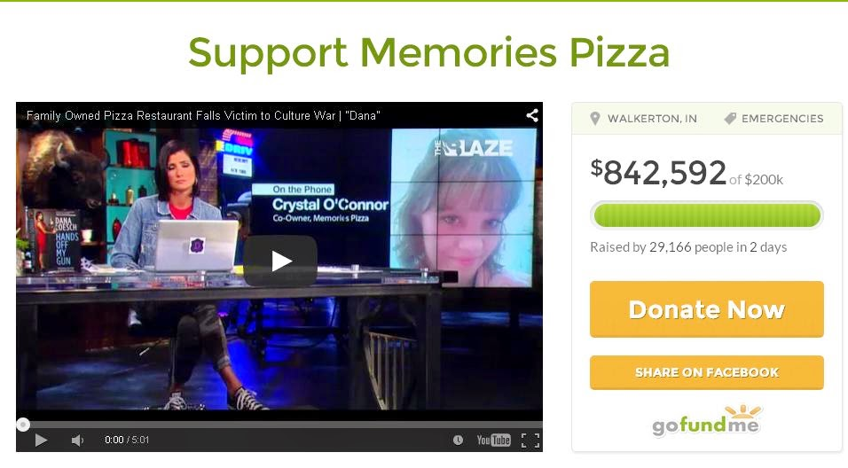 Memories Pizza, LGBT, gay agenda, GoFundme
