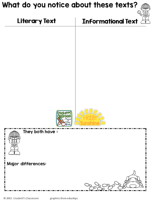 Students can use this t chart as they explore the differences between literary and informational texts.