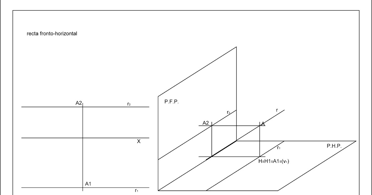 Geometria Descritiva: recta de fronto-horizontal