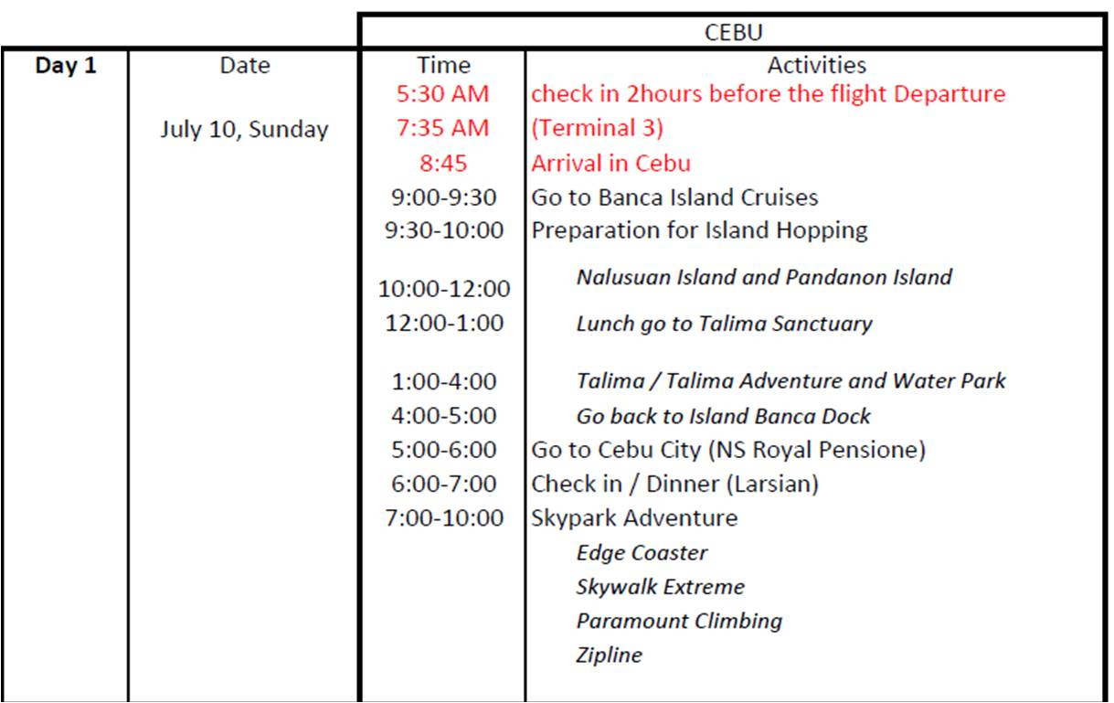 sample itinerary format