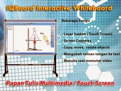 JUal IQ Board