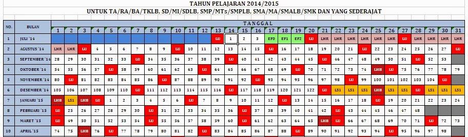 dunia pendidikan Indonesia akan masuk ke tahun pelajaran 2014/2015 dan