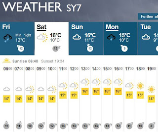 Image of BBC weather forecast for Sat 12th - SY7 area