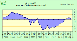 Are The IMF and the EU at Loggerheads Over Greece?