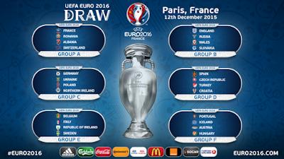 Hasil Drawing Euro Cup 2016 www.guntara.com