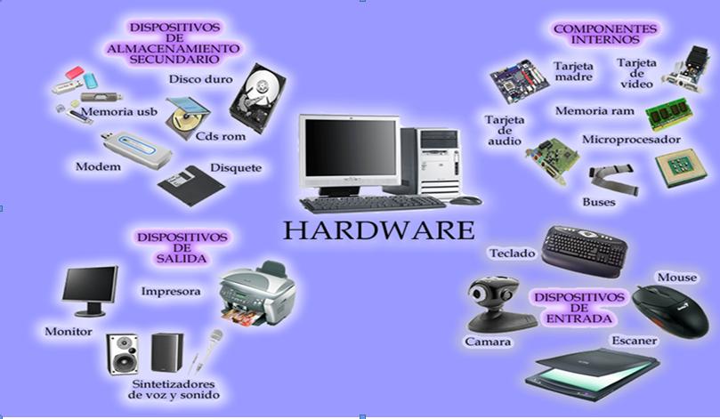Mantenimiento preventivo y correctivo conocimiento al for Elementos de hardware