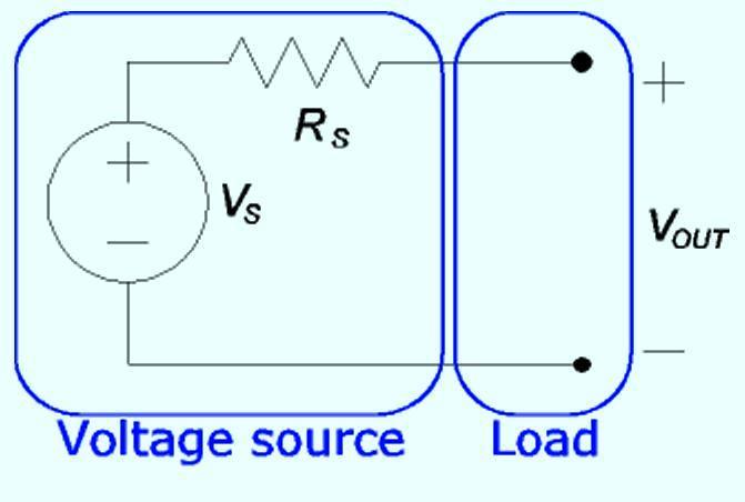 Commercial Lighting Commercial Lighting Motor Heat