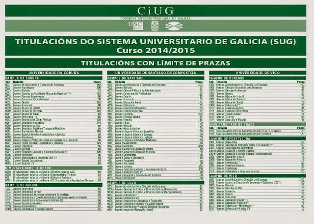 http://ciug.cesga.es/PDF/carteltitu2014.pdf