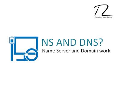 และ ต้องตั้งใน Domain name อย่างไร