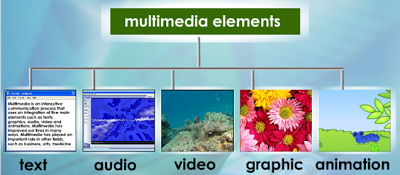 KET Adult Education Hosts Multimedia Days Event « MediaWorks