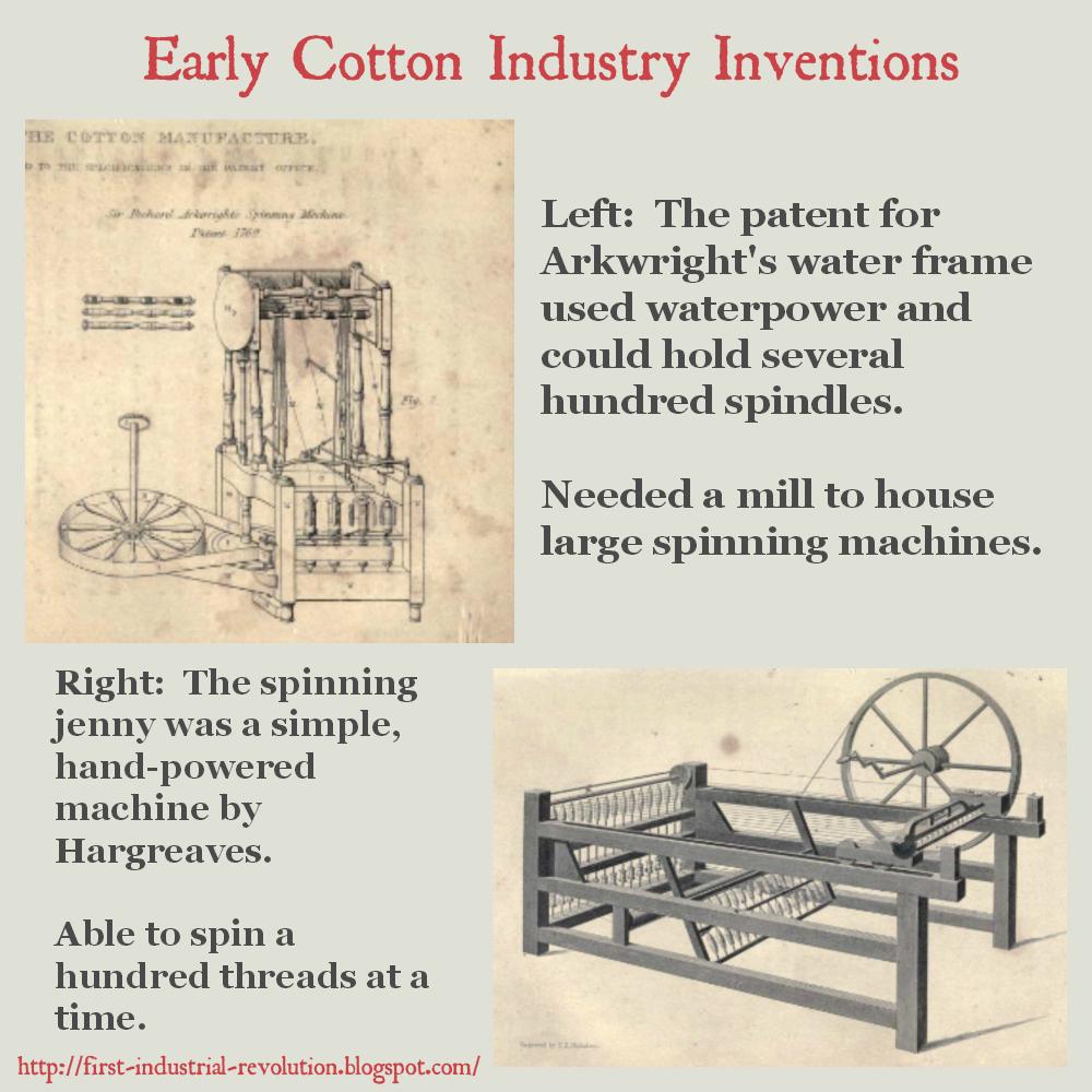 England\'s Industrial Revolution: Innovations