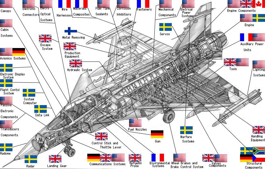 الفتخاء السويدية JAS-39 بالتفصيل الغير ممل! Gripen+fabricantes