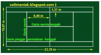 ukuran lapangan tenis lapangan