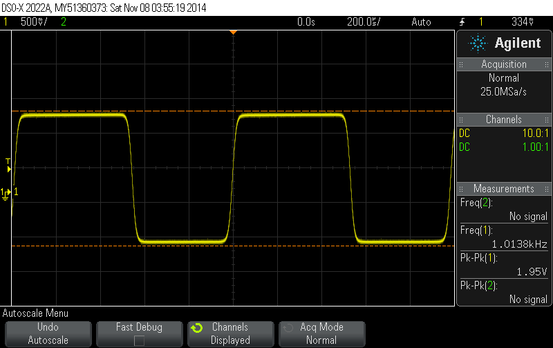 Above — Square wave output of Figure 1b