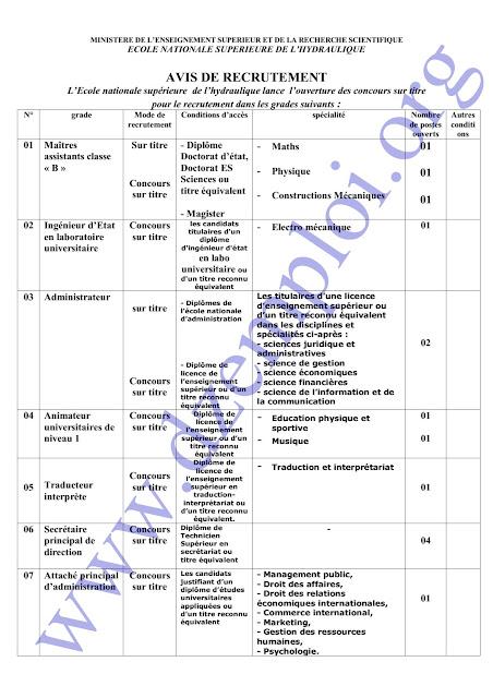 جديد إعلان توظيف أساتذة وإداريين بالمدرسة الوطنية العليا للري البليدة جوان 2015 3