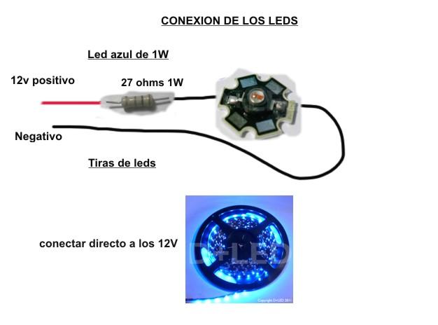 Blog de Ledsimple Como ponerle luces leds a tu ciclomotor garelli