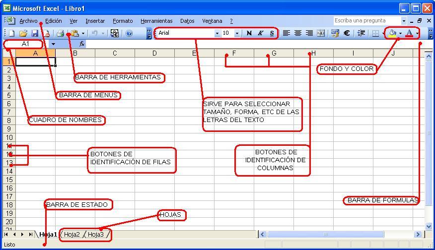 hoja de calculo con sus partes: