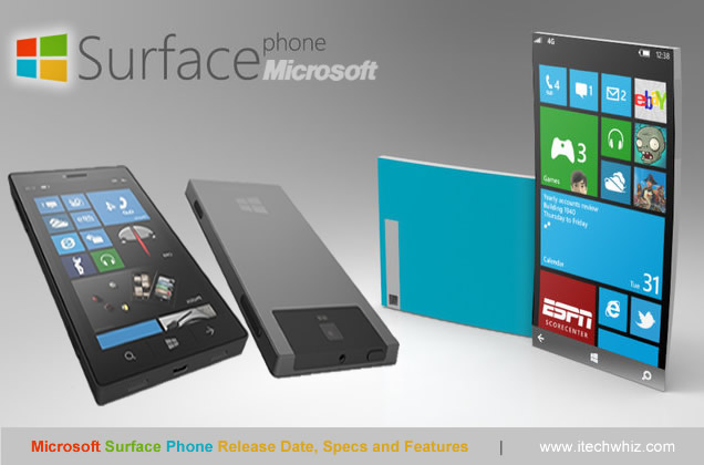 Microsoft Surface Phone Release Date, Specs and Price