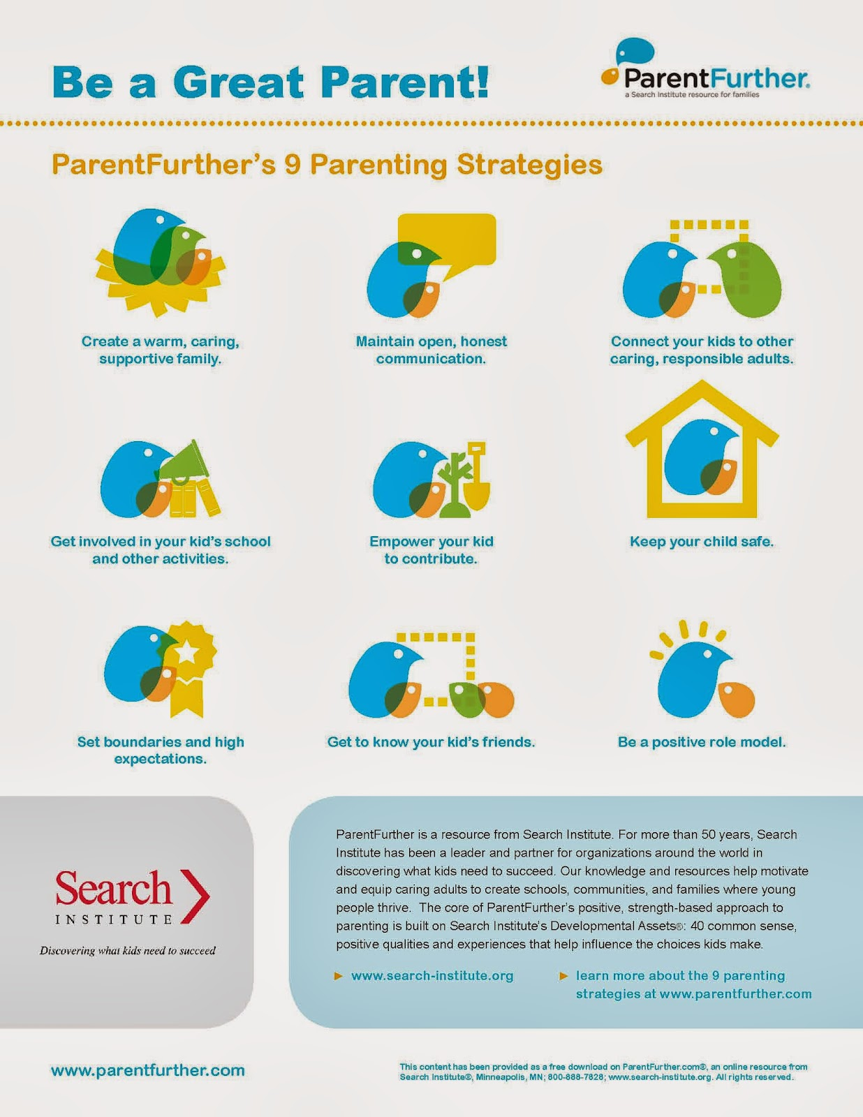 9 Parenting Strategies for the 40 Developmental Assets | Choices ...