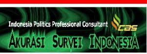 Akurasi Survei Indonesia